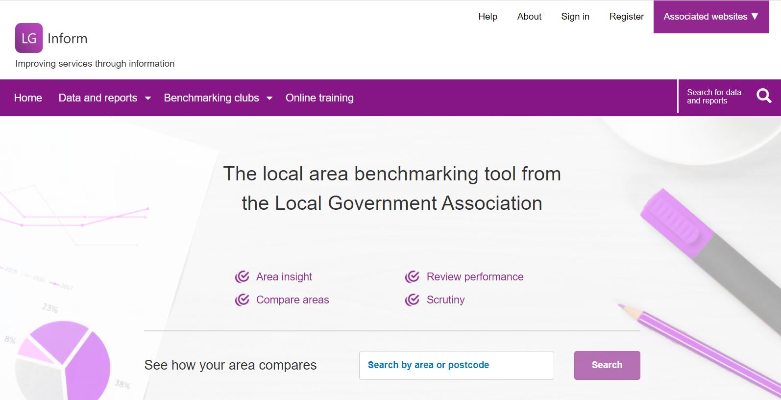 Screenshot showing the LG Inform Landing/Home Page
