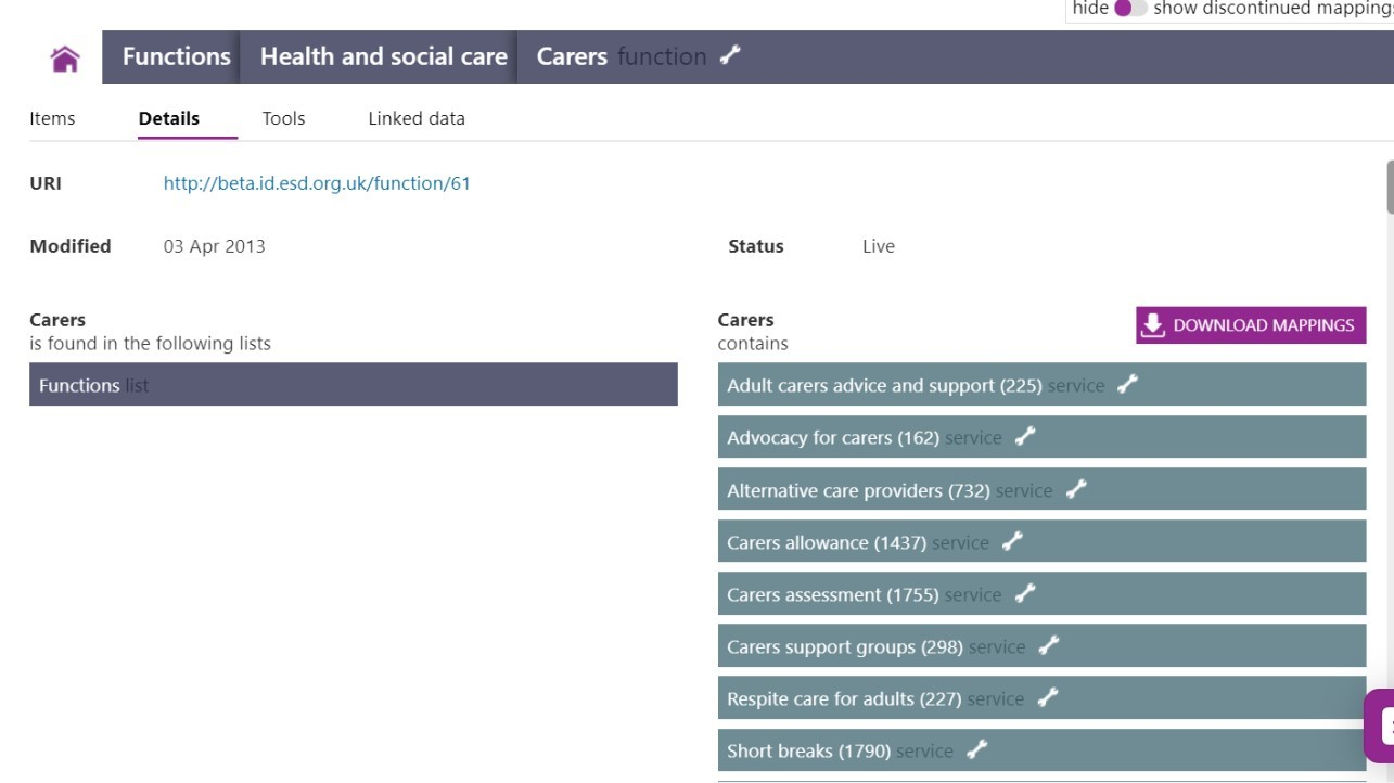 Screenshot of the Functions Carers list expanded to show the associated metrics available.