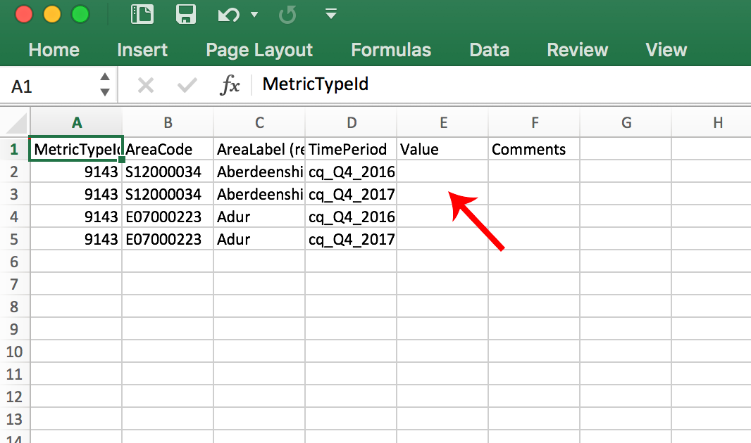 Screenshot of a template CSV file highlighting where to add your data in Column E.