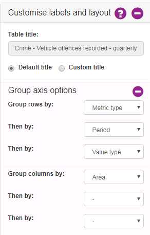 A screenshot showing when Adding a table where to go to customise labels and layouts.
