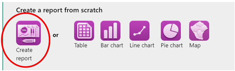 Screenshot showing the Create a report button highlighted.