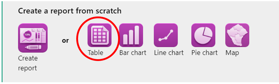Screenshot for Creating a component. The Table icon is highlighted.