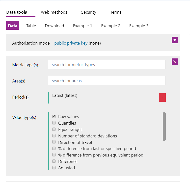 Screenshot of the Data tool Data dialogue box.