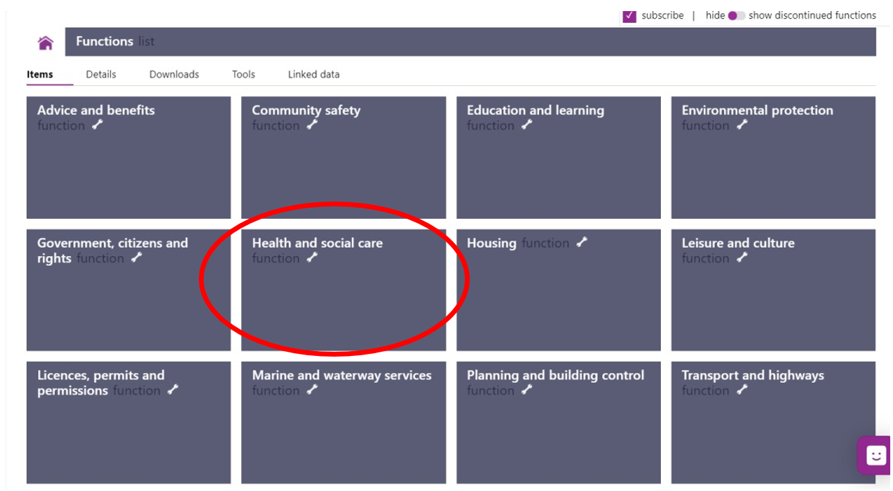 Screenshot highlighting the Health and Social Care area