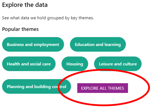 Screenshot showing the 'Explore All Themes' button.