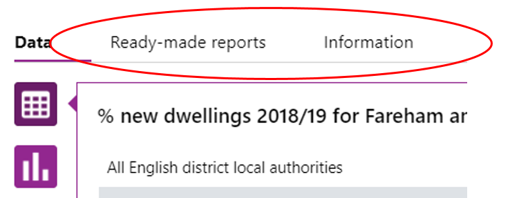 Screenshot highlighting the view ready made reports and information links.