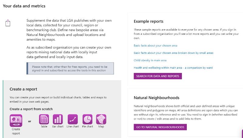 Screenshot of your data hub page on LGIP